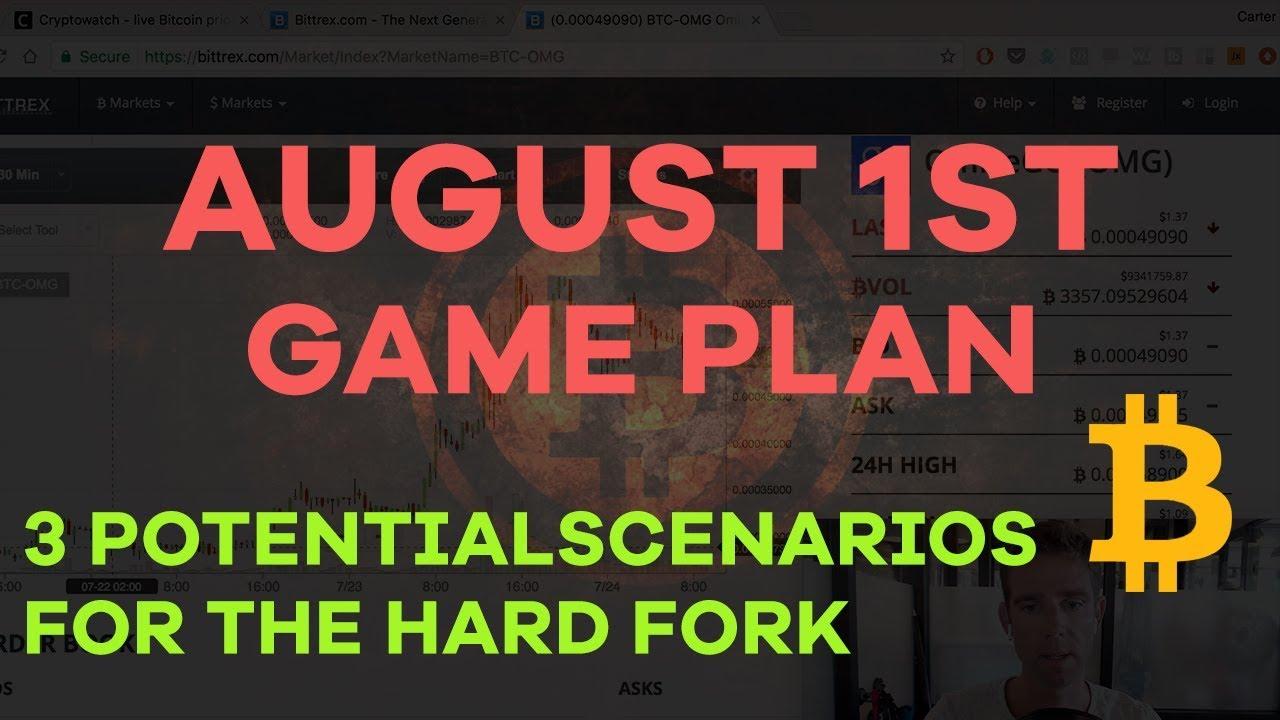 August 1 Game Plan! Preparing For 3 Potential Scenarios - CMTV Episode 14