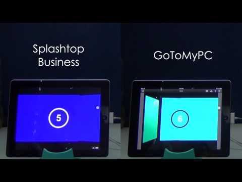 Splashtop vs. Citrix GotoMyPC Performance