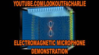 FIRST ELECTROMAGNETIC MIC DEMONSTRATION - ELECTRONIC HARASSMENT - TARGETED INDIVIDUALS