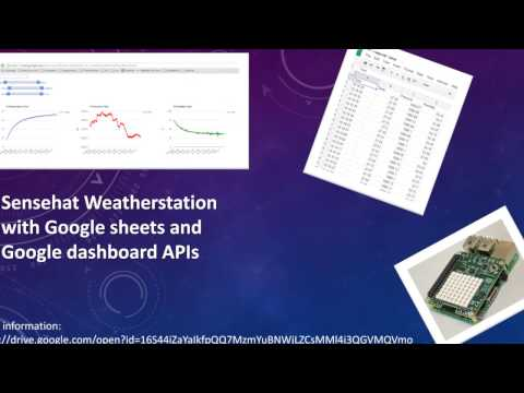 Using a Raspberry Pi as an Office Dashboard by Robert Pearman