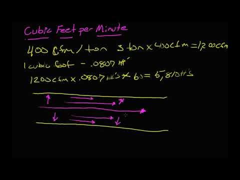 CFM & Air Flow