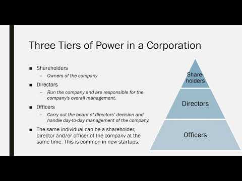 How a Corporation Is Structured