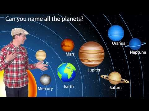 The Planet Song for Children