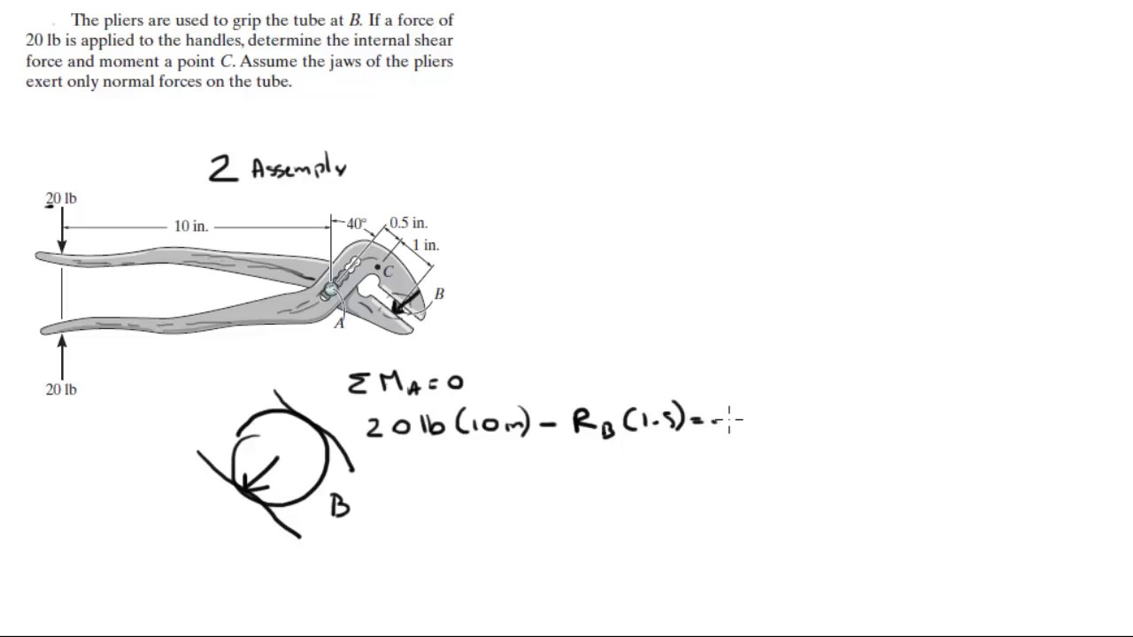 Determine The Internal Shear Force And Moment A Point C