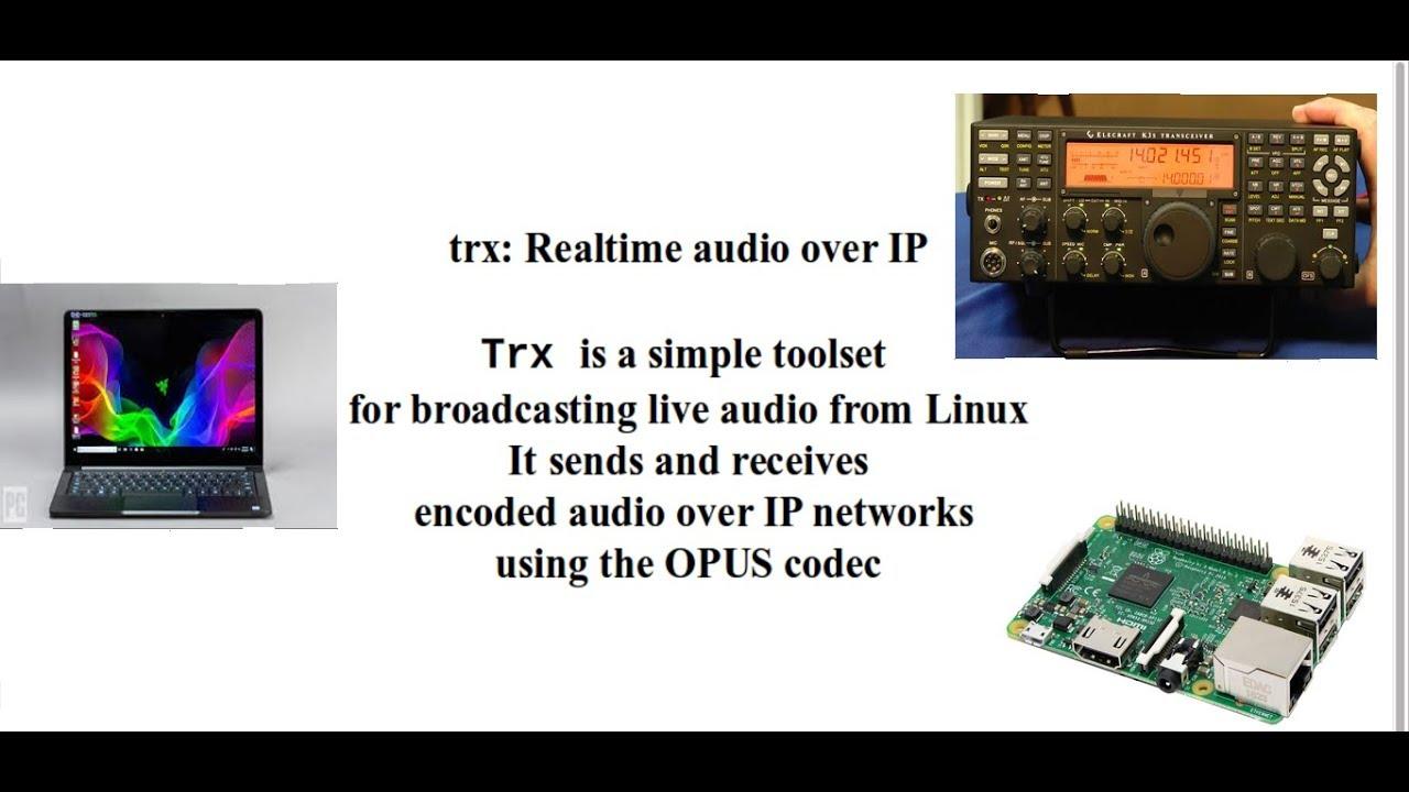 Remote Rig Transmit & Receive
