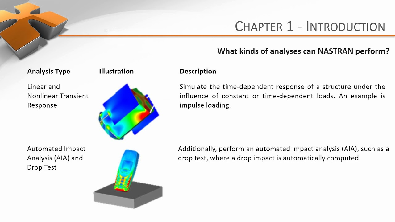 Nastran In-CAD Introduction - video CADinfo netvideo CADinfo net