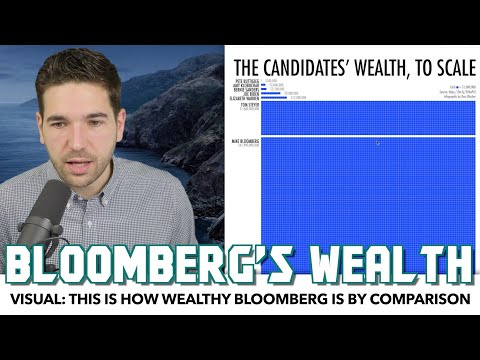 Visual: This Is How Wealthy Bloomberg Is Compared To Everyone Else