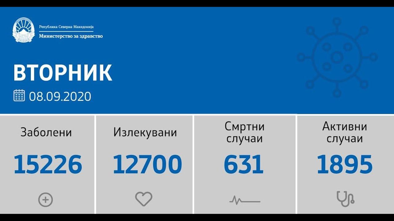 ТВМ Дневник 08 09 2020