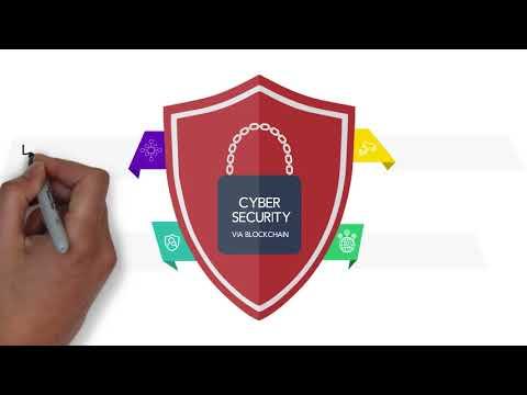 Cyber Security via Block Chain