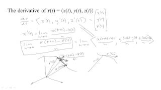 Vector Functions - Part 1 Position, Velocity, Acceleration, and Speed
