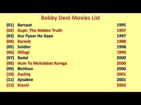 Bobby Deol Movies List