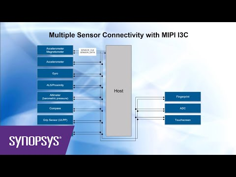 Sensor Connectivity with MIPI I3C