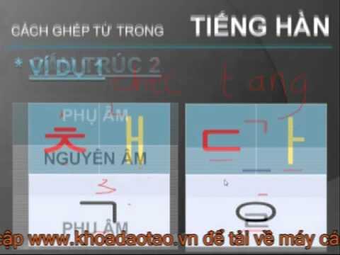 Học tiếng Hàn Quốc   Bảng chữ cái phần cuối