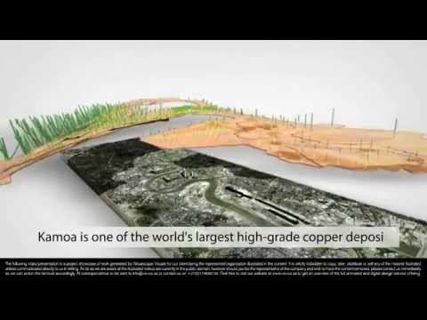 Ivanhoe Mines - Kamoa