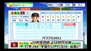 高橋由伸選手 右投左打 年齢:42歳 (2017/12/8動画投稿時) プロ入り:19...