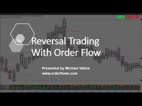 Reversal Trading With Order Flow Webinar Investor Expos Orderflows Trader For NinjaTrader 8