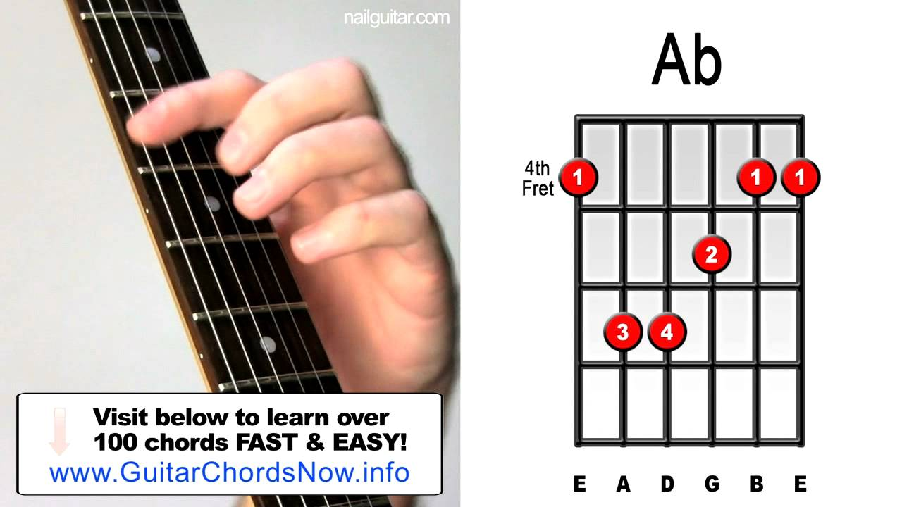 Ab Major Guitar Chord Lesson Easy Learn How To Play Bar Chords