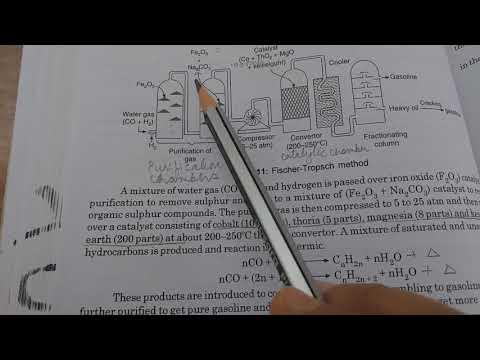 Liquid Fuel ,L-4,Synthetic Petrol (Fischer Method And Bergius Method)