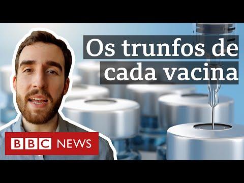 Covid-19: os pontos fracos e fortes das vacinas mais adiantadas