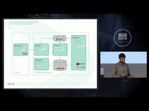 Predicting Failures On Complex Machines By Ion Marqués At Big Data Spain 2015