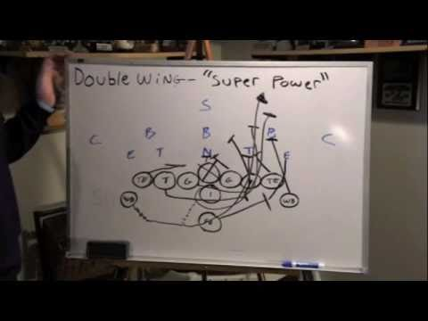 how to understand football plays