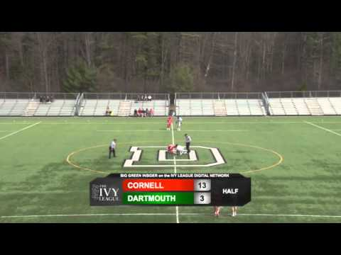 Do I have what it takes for Cornell or Dartmouth?