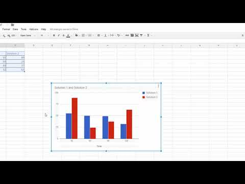 Insert Graphs in Google Docs Using Google Sheets - YouTube