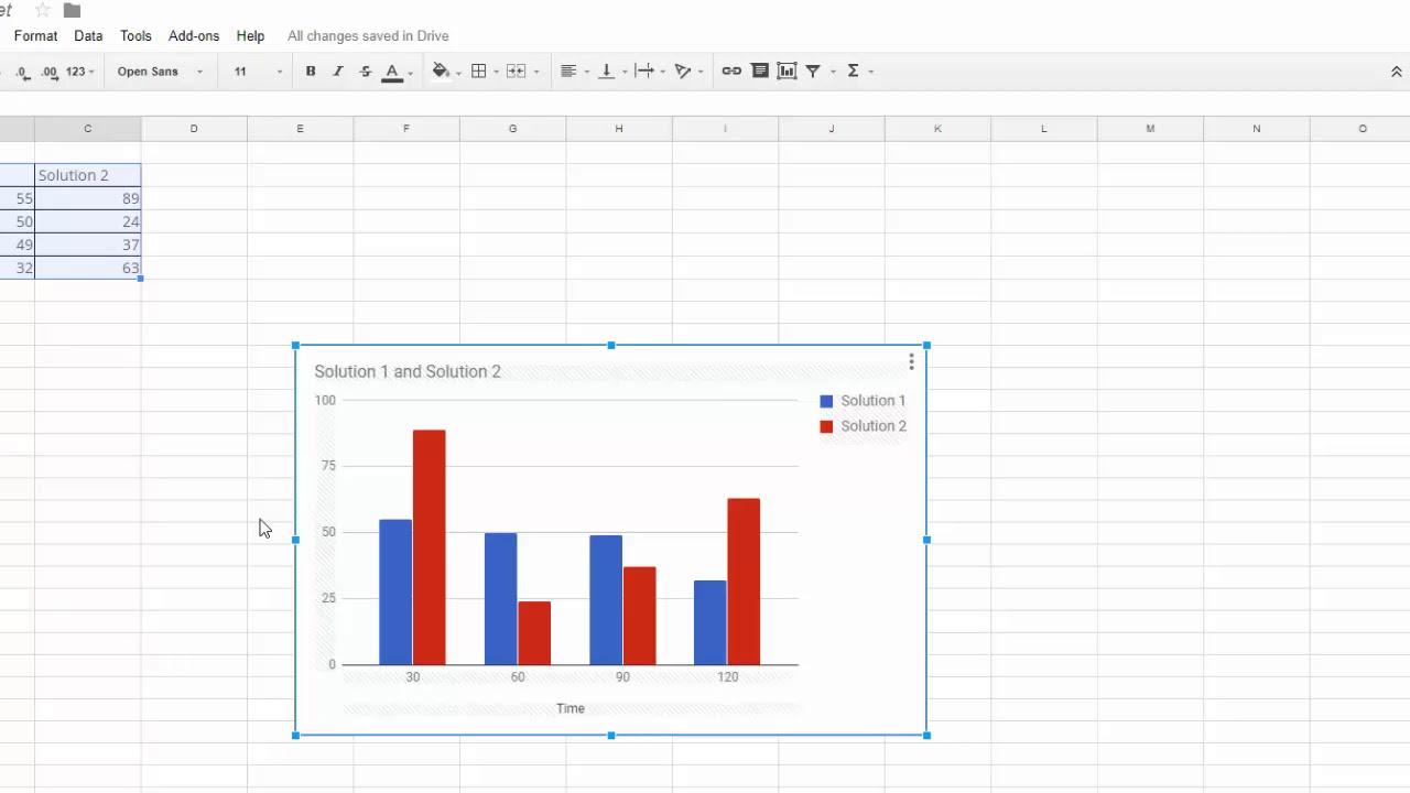 insert graphs in google docs using google sheets youtube