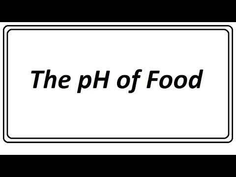 The pH of FOOD