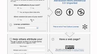 Creative Commons License Chooser Demo