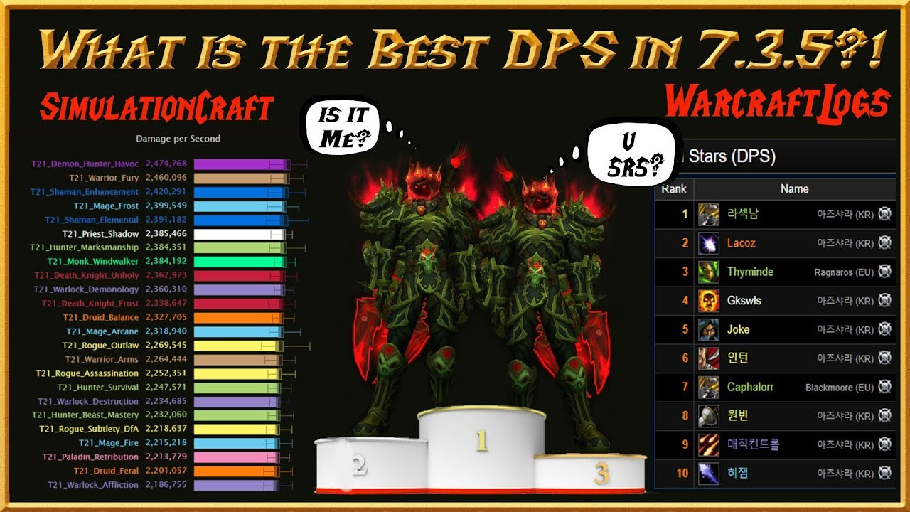Best Top 7 3 5 Pve Dps Comparision W Simulationcraft Warcraftlogs Live Logs Legion Wow Guide Youtube