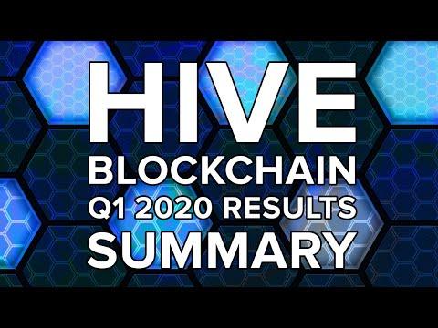 Blockchain Aktie, die man haben sollte? 26526748