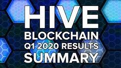 HIVE Blockchain Q12020 Results Summary