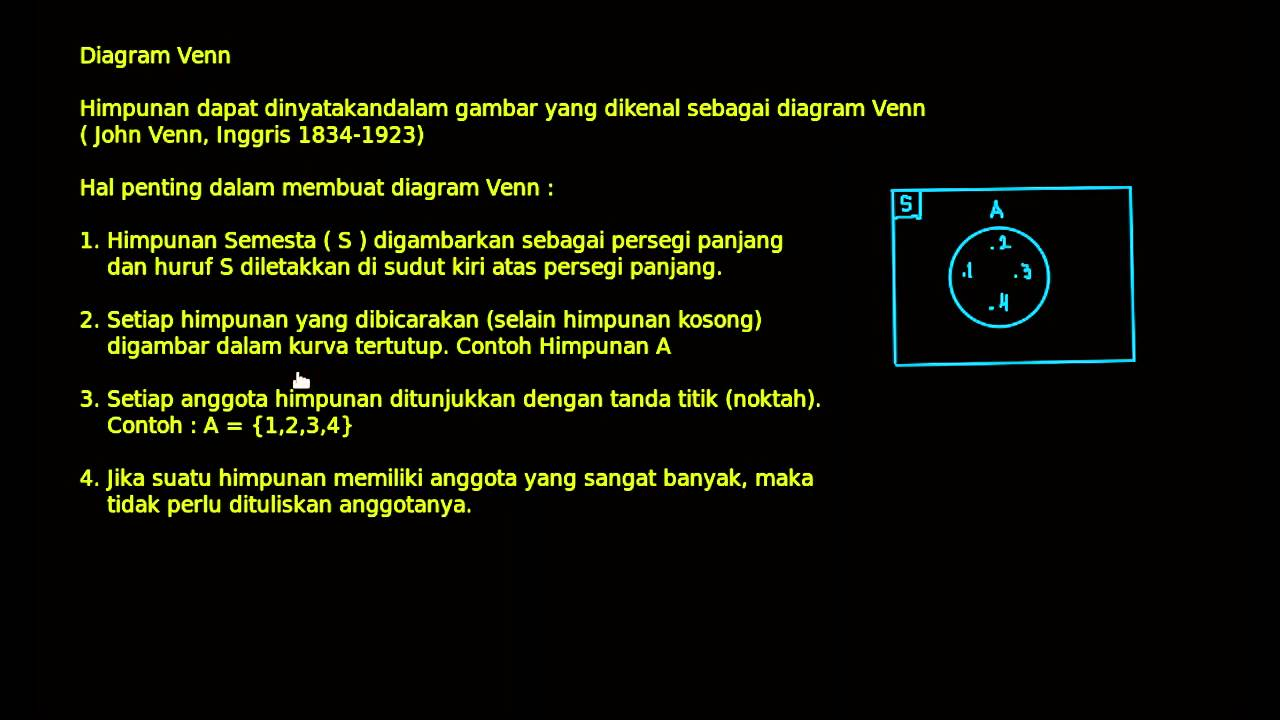 Himpunan5 diagram venn youtube himpunan5 diagram venn ccuart Choice Image