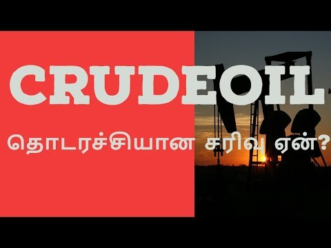 MCX CRUDEOIL FALL|Technical|NSE|Banknifty|Aliceblue|Naturalgas|Tamil |Share|Zerodha|CTA