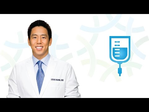 Anesthesia Options in Henderson NV: Dr. Huang | Henderson Oral Surgery & Dental Implant Center