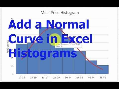 Excel Histograms: How to Add a Normal Curve