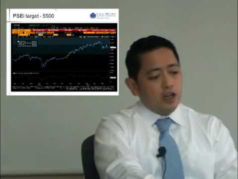 FAMI: Bede L. Gomez on Equities