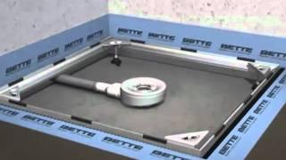 Inbouwsysteem Douchebakken bodemvlak