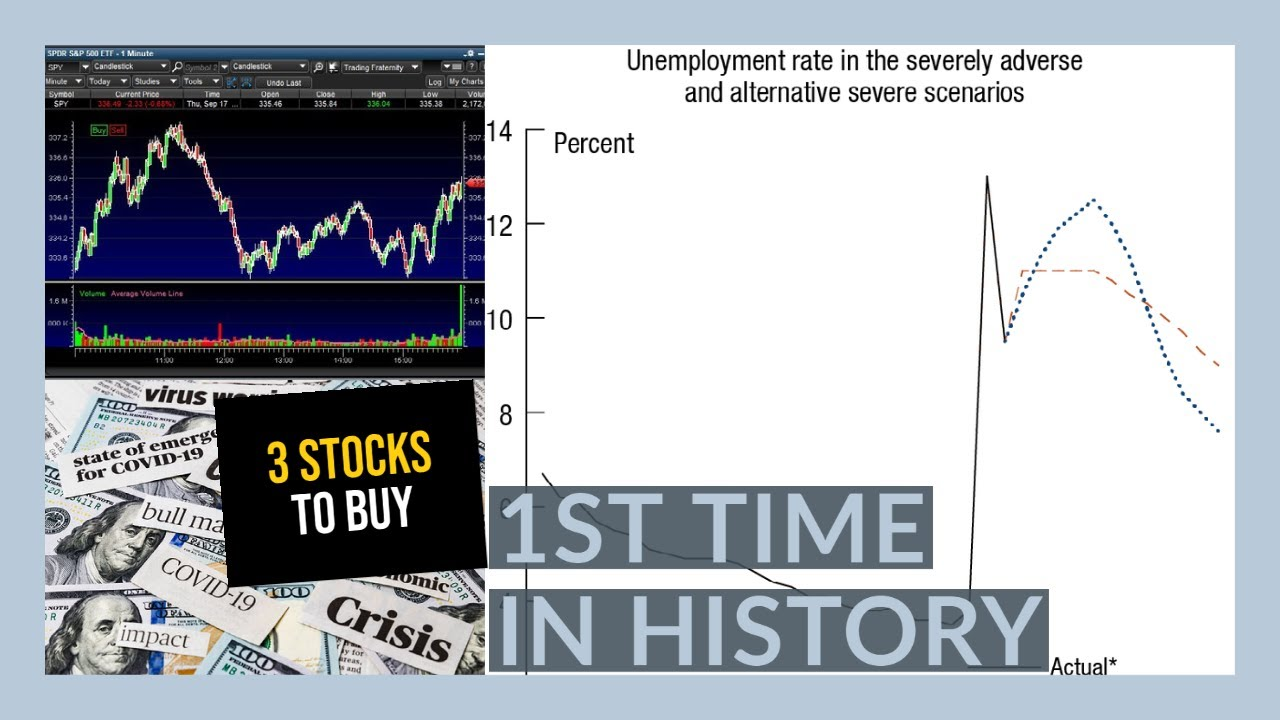 THE FED JUST ANNOUNCED MORE STRESS TESTS!! - My watchlist - 3 STOCKS TO BUY NOW!