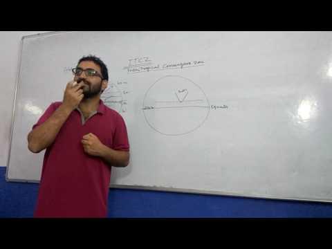 Rasikh Barkat, Lecture, Climatology, Global Circulation of Wind Air, ITCZ, LEC 2