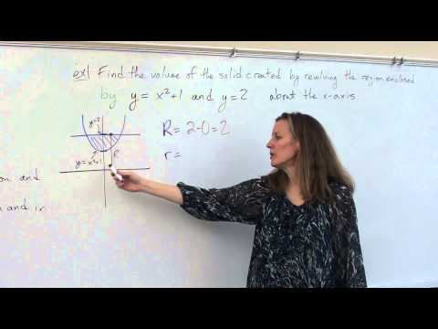 Price AP Calculus AB - 7-2b - Volume by Washer Method
