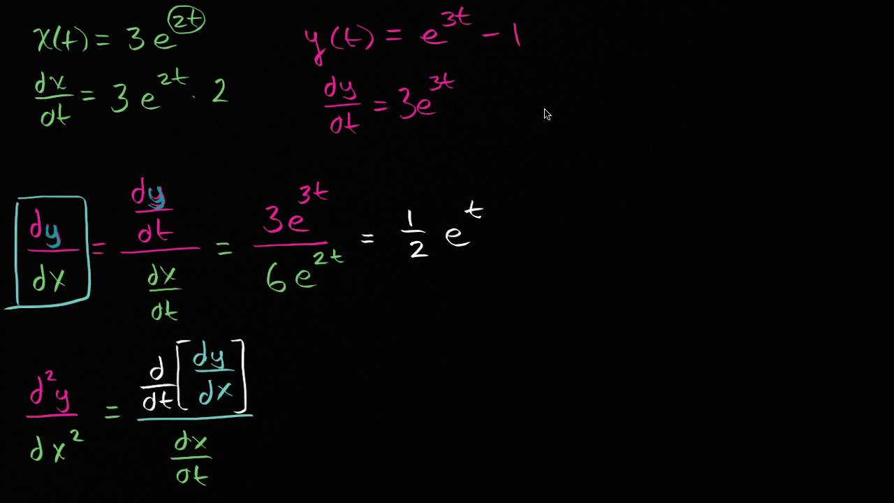 Second derivatives (parametric functions) | Advanced derivatives | AP  Calculus BC | Khan Academy
