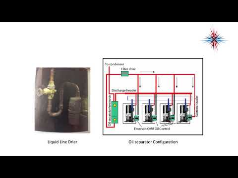 Advanced Refrigeration - Supermarket Systems 1