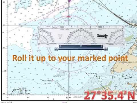 How to plot location on chart