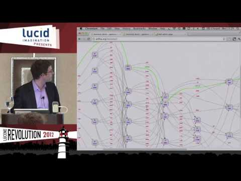 Japanese Linguistics in Lucene and Solr - Presented by Christian Moen, Founder and CEO Atilika Inc