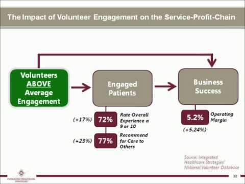 Energizing Your Volunteers: A Multi-generational Engagement Strategy