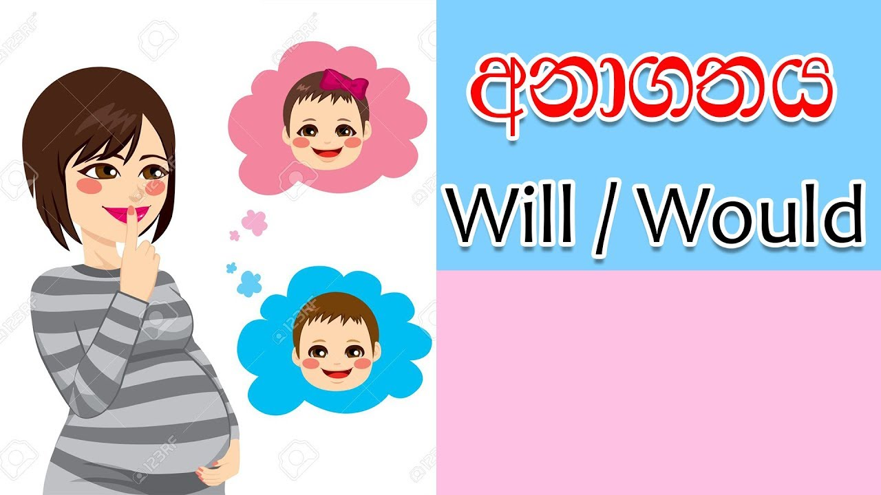 Download will vs would | lesson 62 | learning English in sinhala