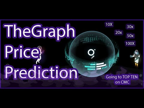 TheGraph - WE were in the PRESALE and WE have a MASSIVE Prediction!