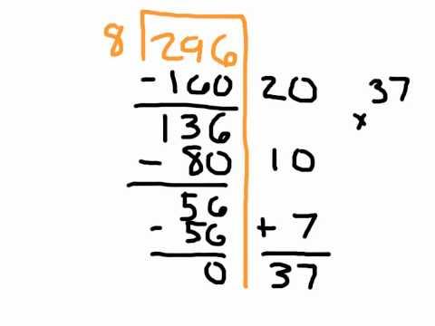 Partial Quotient Division Example